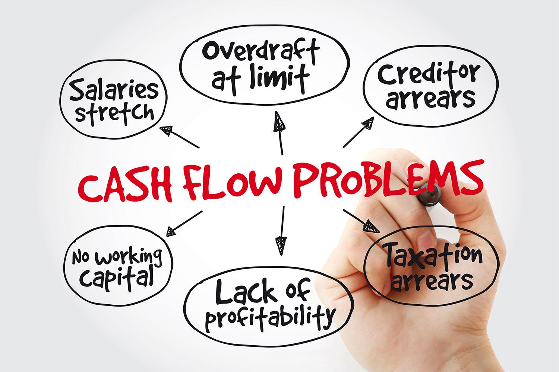 Business Survival Depends on Cash Flow Management